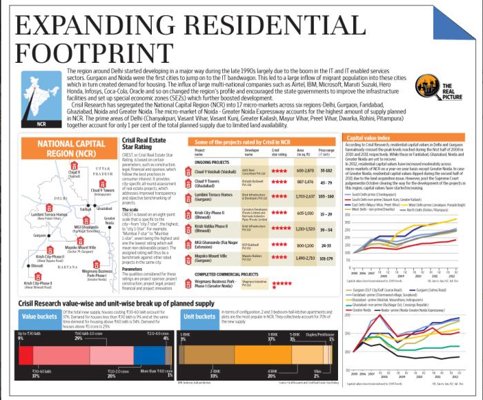 expanding nrc footprint